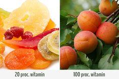 Suszenie owoców pozbawia je witamin