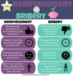 "Reinforcement vs. Bribery - Do you struggle to provide reinforcement when your child isn't cooperating? Parents will often ask me why they should be ""giving in"" to certain behaviors. Check out this infographic highlighting the differences between the two."