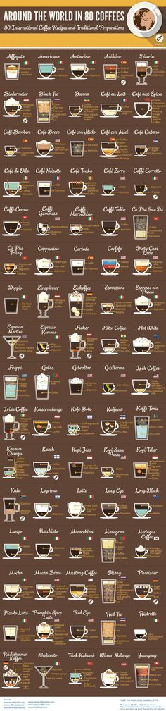 Many of us enjoy drinking coffee on a daily basis. There are many ways to make it though. This infographic from TitlePro covers 80 international coffee recipes you should take a look at: Coffee Type, Coffee Art, My Coffee, Coffee Drinks, Coffee Barista, Coffee Creamer, Starbucks Coffee, Coffee Shop Menu, Coffee Drawing