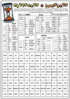 Productos y repartos con 10 - 100 - 1000