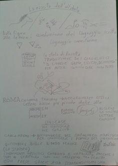 Appunti: Storia della Tipografia Page 1