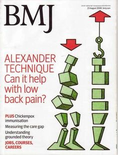 The BMJ published the ATEAM Trial results which showed a significant reduction in back pain in people who learned the Alexander Technique. It was fascinating teaching on that Research Trial! The Ateam, Alexander Technique, Massage Tips, Massage Therapy, Medical Journals, Chiropractic Care, Improve Posture, Alternative Treatments, Low Back Pain
