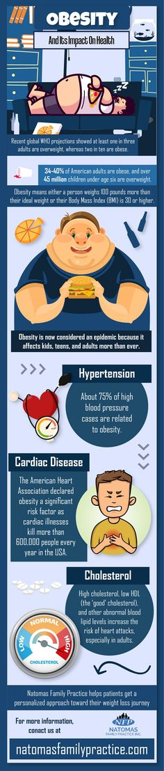 Obesity and its Impact on Health! Family Practice, Urgent Care, Medical Care, Medical Conditions, Pediatrics, Health Care, Weight Loss, Losing Weight, Health