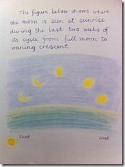 Grade 6 Astronomy Mom moon 2