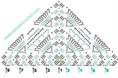 Patrón de estola triangular tejida a crochet