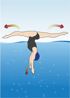How to Do a Split Rocket in Synchronized Swimming | iSport.com