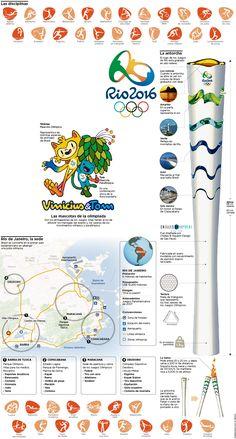 560 Ideas De Deportes De Verano Deportes Deportes Olimpicos Juegos Olimpicos