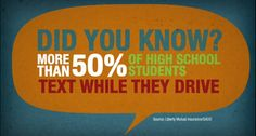 Teen drivers are more likely than other age groups to be involved in a fatal crash where distraction is reported. In 2009, 16% of teen drivers involved in a fatal crash were reported to have been distracted.