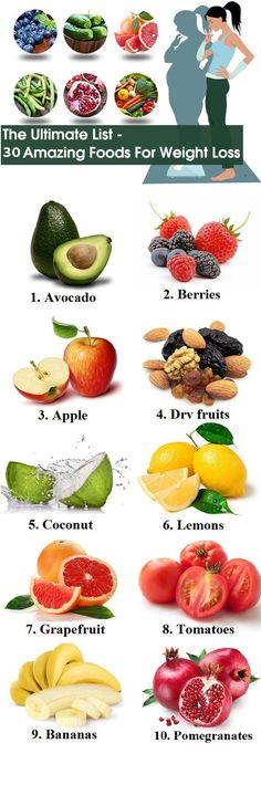 30 Amazing Foods For Weight Loss