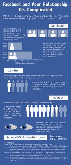 Check out this infographic that shows you how Facebook plays a role in your romantic relationship.