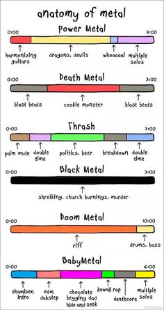 "Here is my contribution to the ""Anatomy of Metal"" image - BABYMETAL - Imgur"