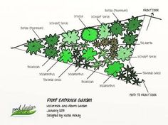 Front Garden Ideas Nz image result for nz native garden design ideas | garden - nz