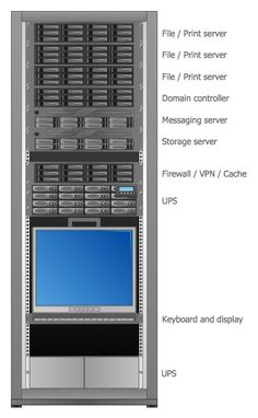 How to draw a rack diagram computernetworks vector typical server rack diagram ccuart Image collections