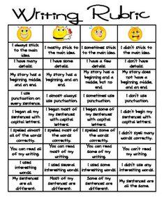 Second Grade Writing Rubric - Judy Wright - TeachersPayTeachers.com