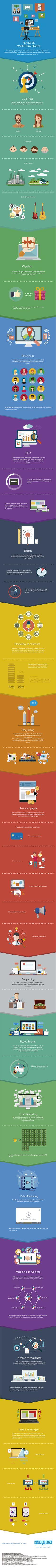 O passo a passo para desenvolver uma estratégia de marketing digital vencedora e iniciar sua trajetória de sucesso online