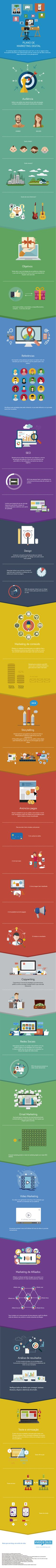 vdb-infografico-plano-de-marketing3