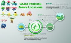The Most Majestic Locations People Have Caught Pokémon Pokemon GO Best Spawn Locations geekxgirls.com/...