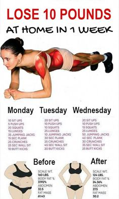 Weight Loss Workout Plan, At Home Workout Plan, At Home Workouts, Weight Lifting, Workout Plans, Weight Training, Fitness Workout For Women, Fitness Tips, Man Workout