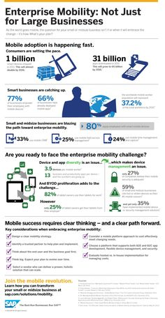 Enterprise Mobility Is Not Just For Large Businesses