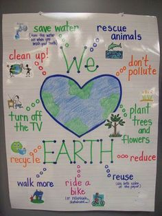 A fun way to involve the whole class this Earth Day with this fun and interactive poster- a pledge to protect the earth! Perfect for an Earth Day unit with kindergarten and first grade kids this spring! Earth Day Projects, Earth Day Crafts, School Projects, Art Projects, Earth Craft, Kindergarten Science, Teaching Science, Teaching Ideas, Preschool