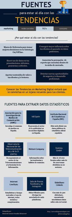 Fuentes de tendencias sobre Marketing Digital #infografia