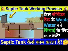 Septic Tank Working | Working Process of septic tank | Septic Tank Working Process | Septic Tank - YouTube Septic Tank Design, Water, Youtube, Gripe Water, Youtubers, Youtube Movies
