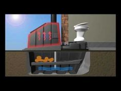 Enviro Loo Waterless Toilet System - How It works Video 2012.wmv - Many good design ideas - e.g. separating the solid from the liquid, heated air ventilation create negative air pressure to eliminate order...