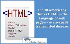 What does HTML mean?   BrainyFacts.net