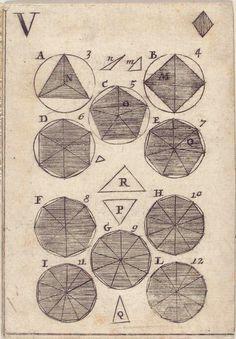 Approximating a circle using regular polygons