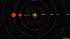Second Solar System Like Ours Discovered
