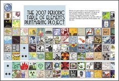 A pretty cool periodic table