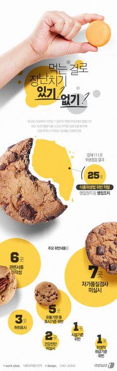 Food Poster Design, Graphic Design Posters, Food Design, Graphic Design Illustration, Web Layout, Layout Design, Banner Design Inspiration, Promotional Design, Information Design
