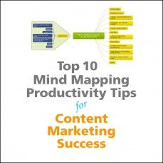 Top 10 Mind Mapping Productivity Tips for Content marketing Success