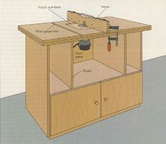 Build a Router Table & Cabinet Wood Router Table, Build A Router Table, Wood Shop Projects, Wooden Projects, Wood Crafts, Woodworking Workshop Plans, Woodworking Jigs, Workshop Storage, Diy Workshop