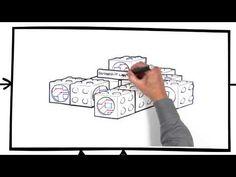 why Enterprise Architecture - Animation