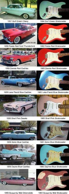 Cars + Fender Strat colors. This is why we have Surf Green & Daphne Blue -- those were popular in the '50s.