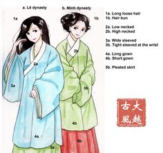 comparing Lê and Ming dynasties clothing