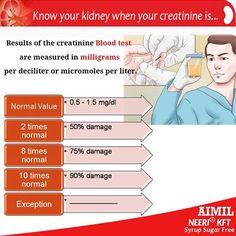 #KidneyFailureTreatment #KidneySymptoms #KidneyDisease #KidneyFunction #KidneyFailure #CureKidneyDisease #KidneyStone #KidneyFailureSymptoms