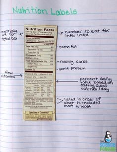 Today, I have photos of 4 pages of notes for science process skills. They can also be used for science anchor charts! Nutrition Labels: Have students bring in nutrition labels and identify the… Nutrition Education, Nutrition Day, Nutrition Classes, Nutrition Activities, Nutrition Guide, Child Nutrition, Proper Nutrition, Nutrition Shakes, Larissa Reis