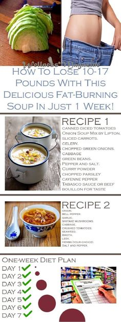 Fast Fat Burning Soup