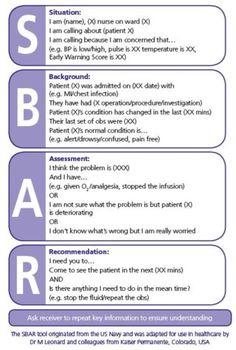 Image result for nursing communication handoffs