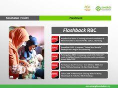 Klinik Pratama RBC, Sinergi Foundation Bandung