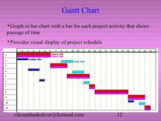 Pert chart template of a construction garage click the image to use pert chart template check more at httpsnationalgriefawarenessday8090 ccuart Image collections
