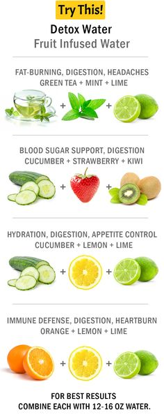 Detox Water: Fruit Infused Water