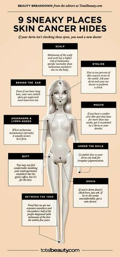 Your skin regularly when in doubt see a dermatologist it can save