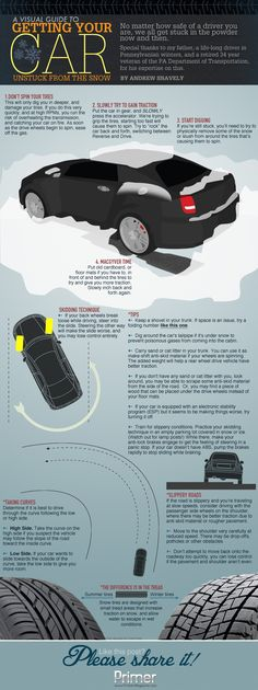 A Visual Guide to Getting Your Car Unstuck From the Snow. Winter car tips. Driving Safety, Driving Tips, Car Safety Tips, Winter Car, Winter Tips, Winter Hacks, Car Care Tips, Car Essentials, Car Hacks