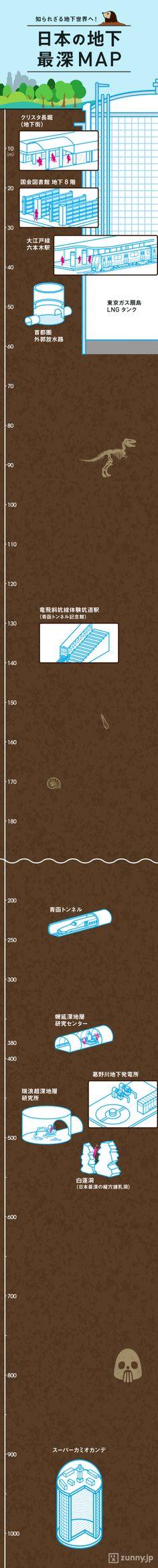 地下1000mに何が!? 日本最深地下マップ | ZUNNY