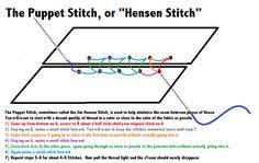 "The ""Henson"" Stitch"