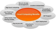 http://www.s4techno.com/blog/category/cloud/cloud-backup/