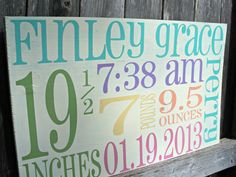 PERSONALIZED Baby Girl Birth Announcement  by CastleInnDesigns, $44.95